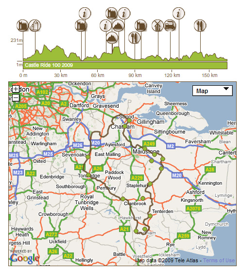 castleride route